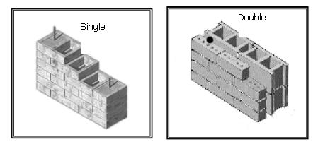 Single and Double wythe masonry walls